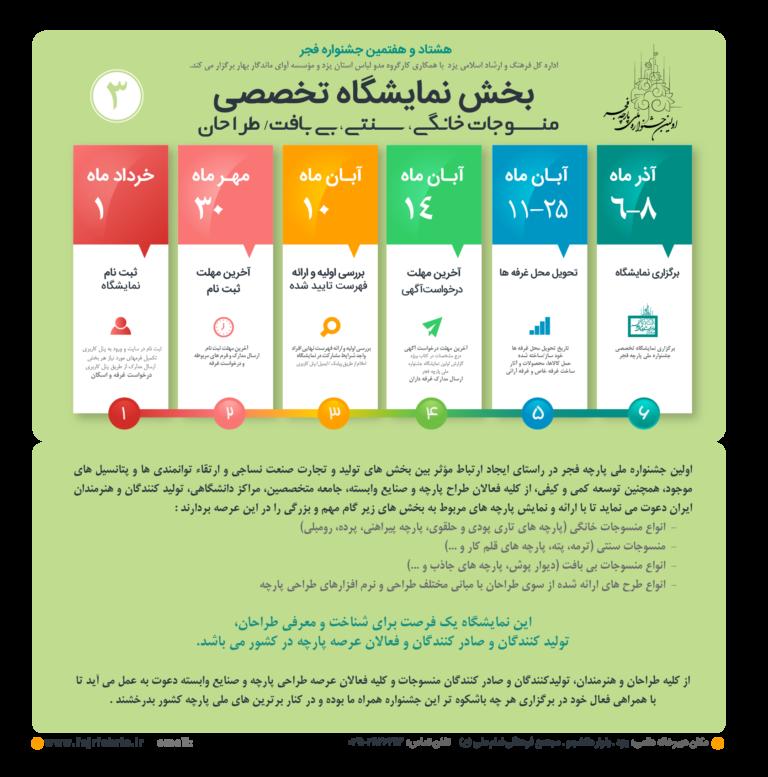 بخش نمایشگاه جشنواره ملی پارچه فجر