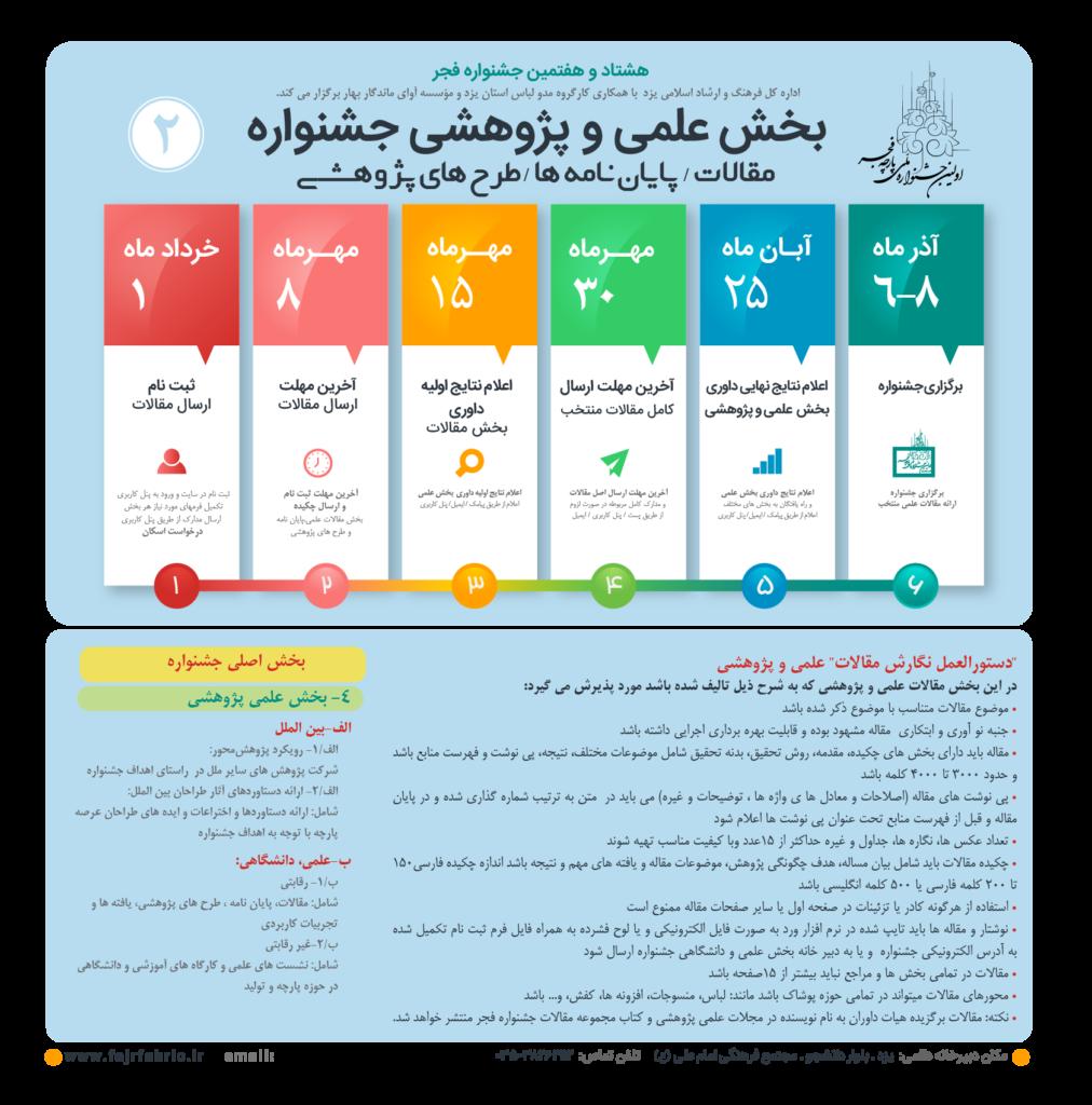 بخش مقالات جشنواره ملی پارچه فجر
